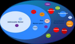 uncontested-market2-600-504x300
