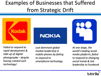 strategy-strategic-drift-examples